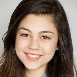TV Actress Mika Abdalla - age: 20