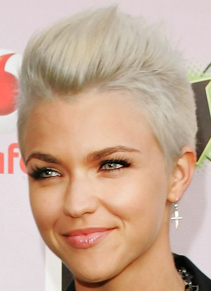TV Show Host Ruby Rose - age: 34