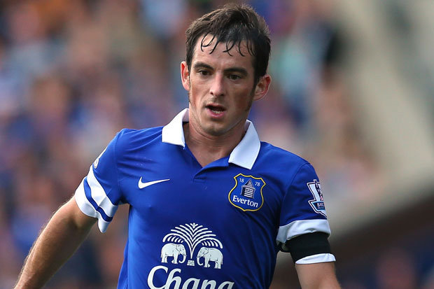 Soccer Player Leighton Baines - age: 33